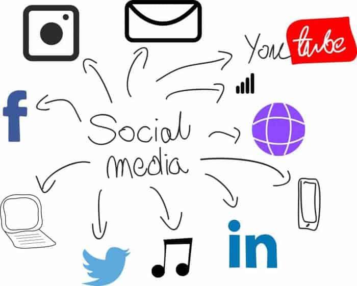 Redes Sociales y la Importancia que tienen para tu Empresa